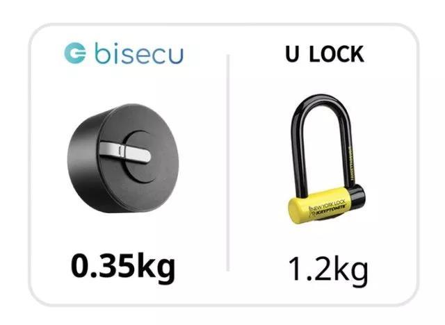 Bisecu智能自行车锁 被盗时将有手机提醒