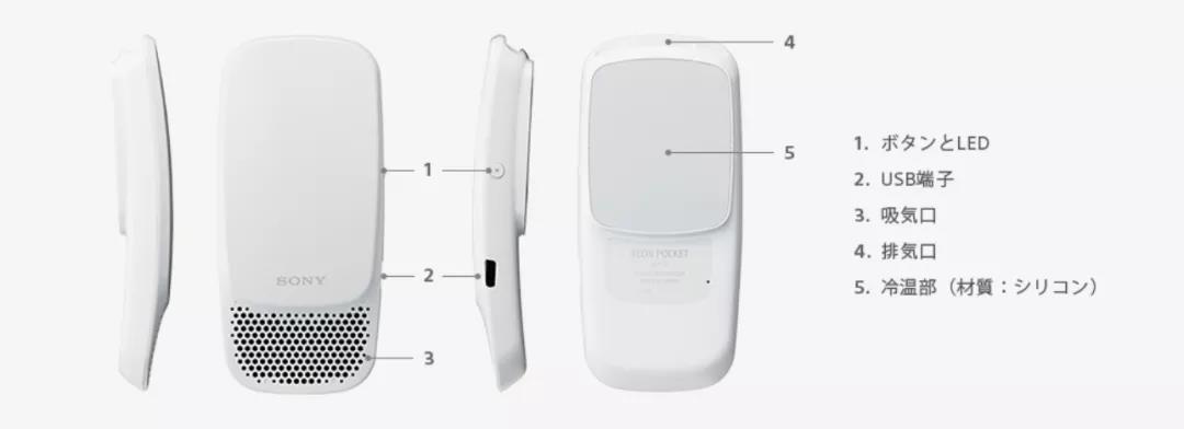 索尼推出袖珍空调 比手机还小