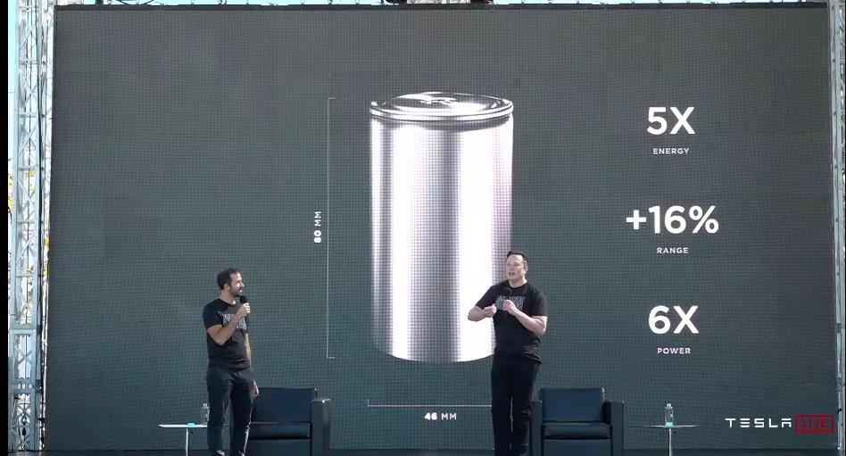 特斯拉研发新型电池技术 17万就能提车回家